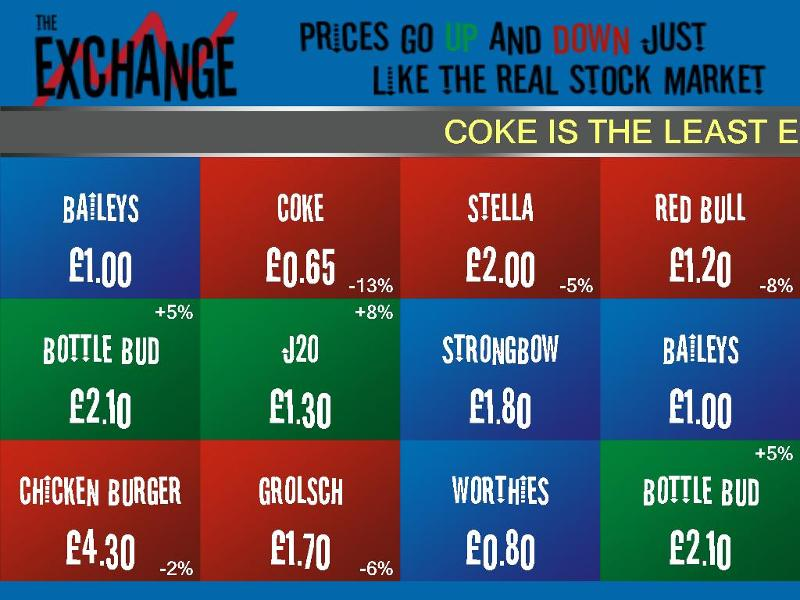 Drink Exchange turns a bar, pub, club or restaurant into a stock market for a night!